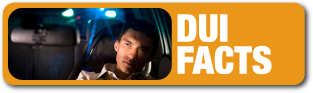 DUI Facts